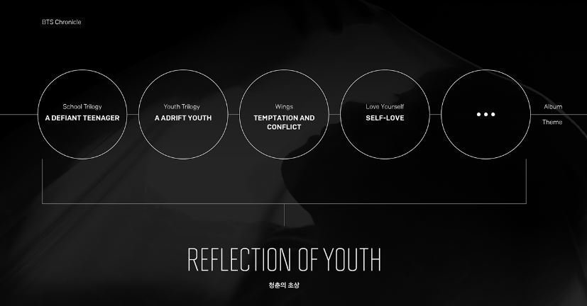 jung s map of the soul and it s connection to bts army s amino