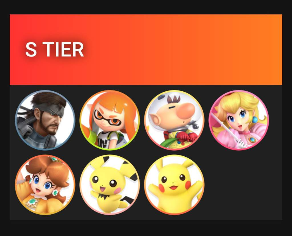 My 2 0/2 1 Tier List | Smash Amino