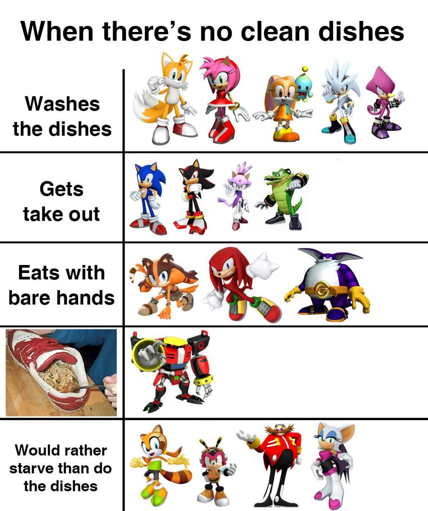 Sonic Memes I Found On Tumblr Sonic The Hedgehog Amino