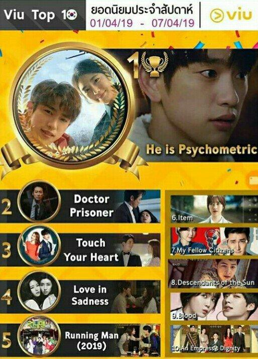 Viu top 10 in Thailand He is psychometric is #1 | GOT7 Amino