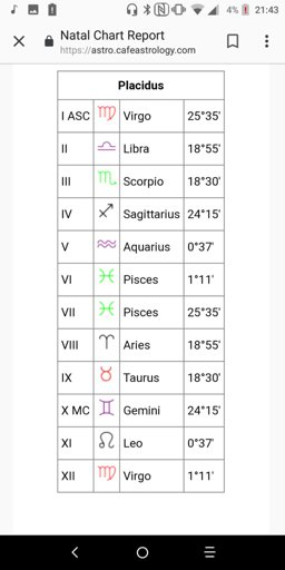 🍧Willow🍧 | Zodiac Amino
