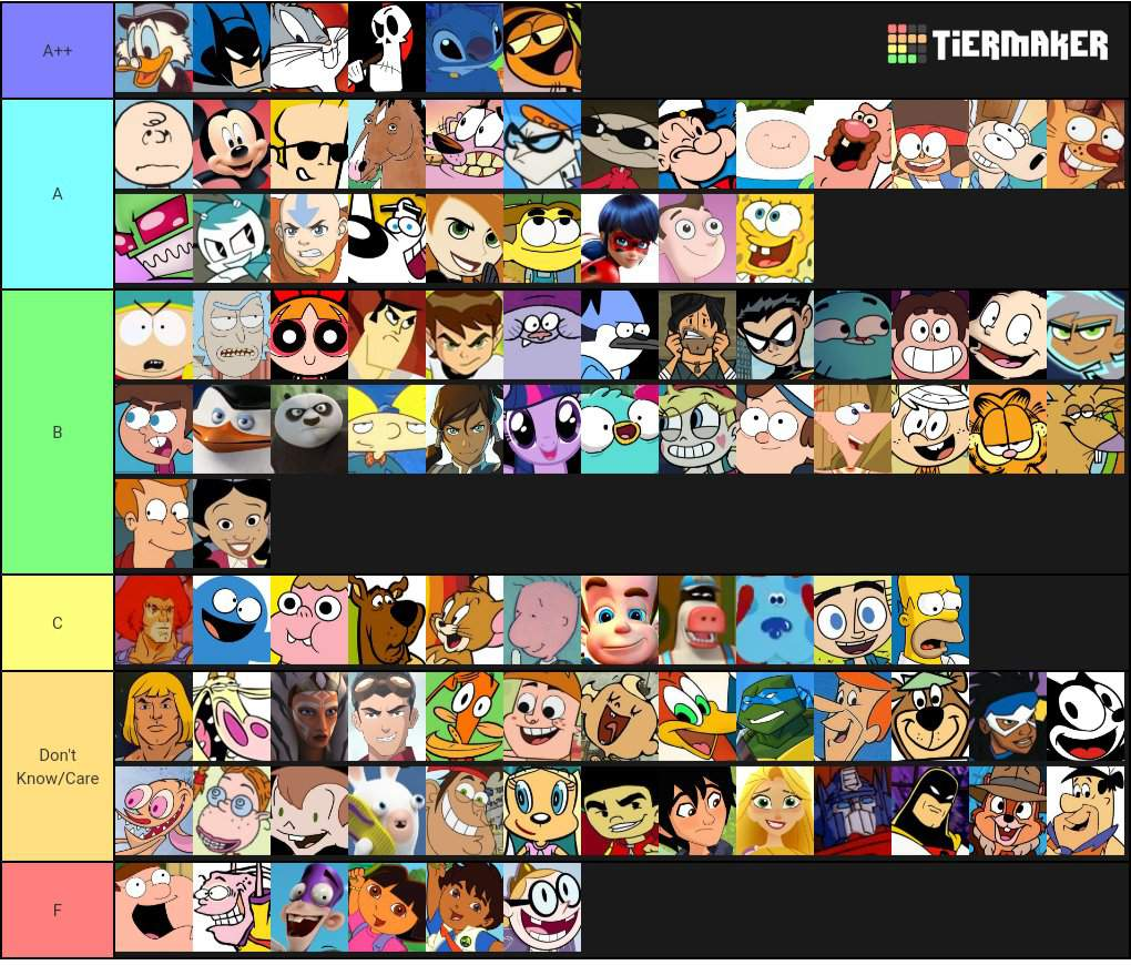 100 Pictures Cartoon Characters 99 characters ranked! | cartoon amino