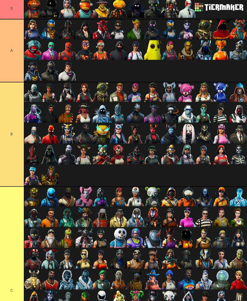 RANKING EVERY SKIN ON TIER LIST | Fortnite: Battle Royale Armory Amino