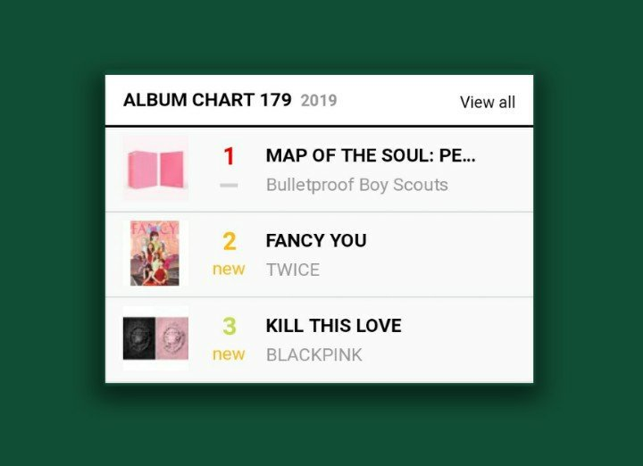 MAP OF THE SOUL: PERSONA MAKES HISTORY ON THE GAON CHARTS