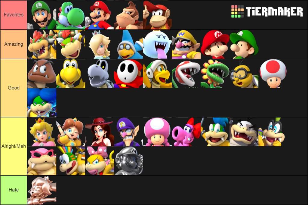 My Mario Characters Tier List Mario Amino