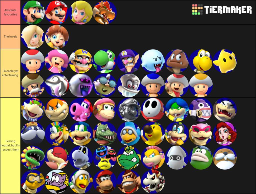Mario Characters Tier List My Opinions Mario Amino