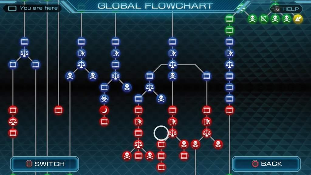 Collab Project: Survivor perks tier list | Dead by Daylight (DBD) Amino