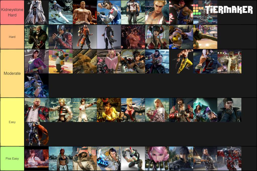 Character Difficulty Tier List Tekken Amino Amino