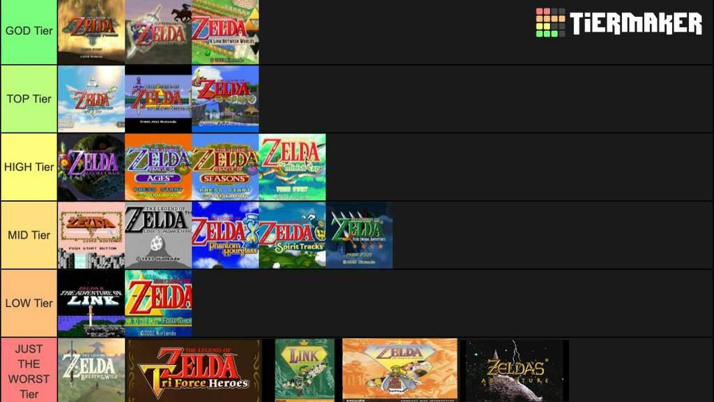 The official zelda game tier list(Jk it's just my version