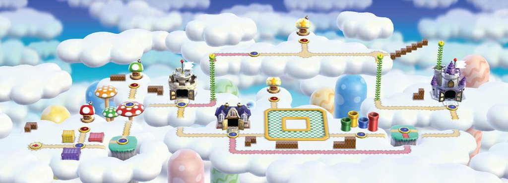 What If The New Super Mario Bros Wii Levels Have Titles Mario