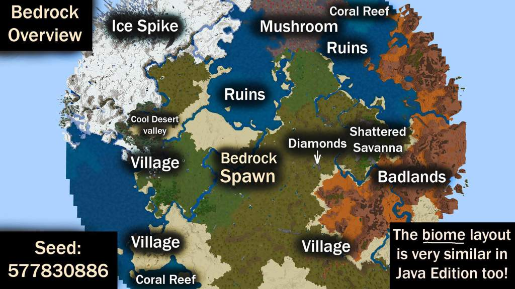 This seed has a wide variety of biomes for both Bedrock ...