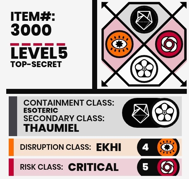 Classification Committee Memo Wiki Scp Foundation Amino S̶a̶f̶e̶ thaumiel special containment procedures: classification committee memo wiki