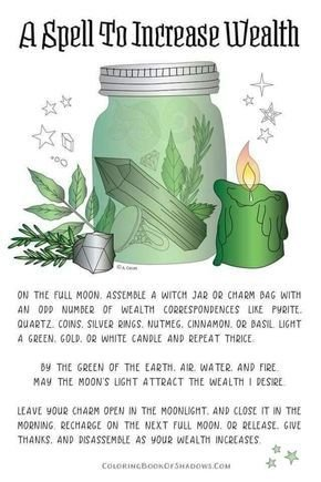 Beginner's guide to Jar Spells /Witches Bottles | Pagans ...