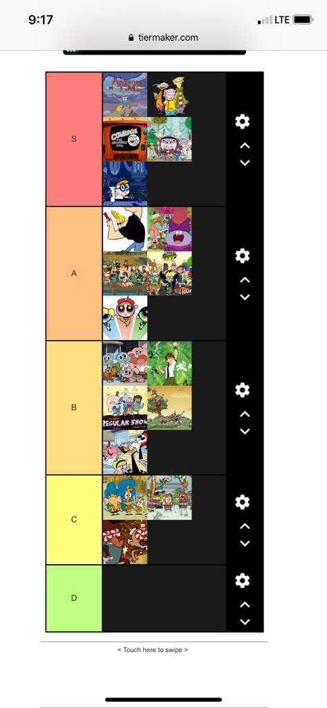 Cartoon Network Tier List Cartoon Amino