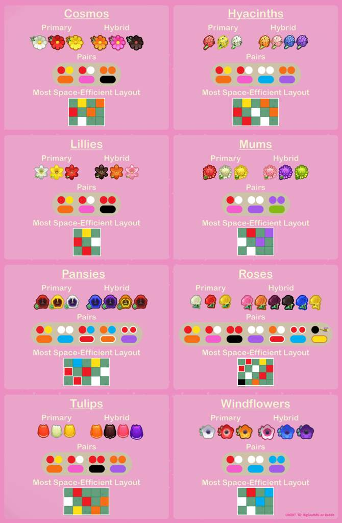 A Guide To Flowers Animal Crossing Amino