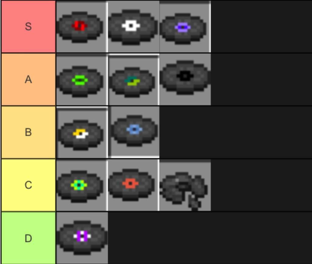 Music Discs Tier List  Minecraft Amino